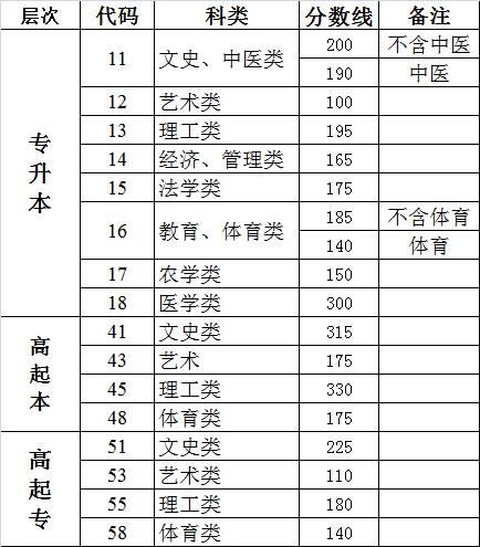 2012fenshuxian